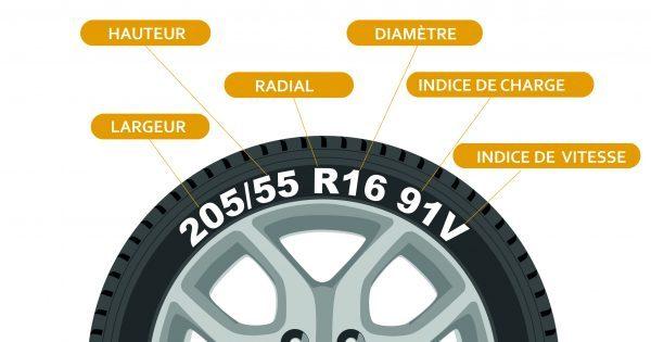 comment lire votre pneu 2